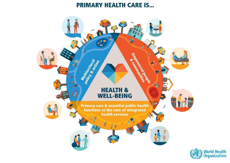 Plakat World Health Organization